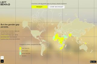Image taken from new UIS data tool. Click to view.