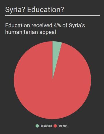 syria 4pc
