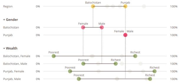blg graph 1