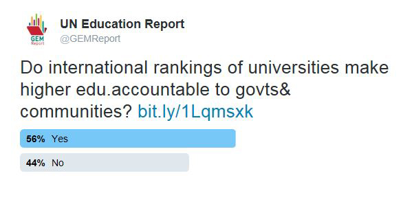 twitter poll 3 1