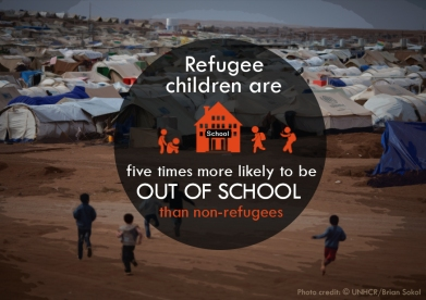 UNESCO infoGRAPHIC ON REFUGEE CHILDREN