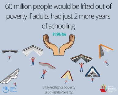 World poverty could be more than halved if all adults finish