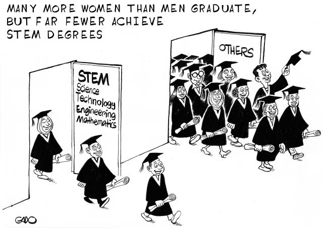 7. STEM
