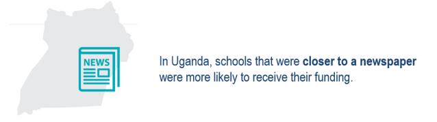 uganda funding media